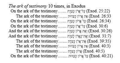 Example 8 - Repetition in the Bible